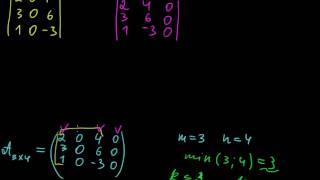 §24 Миноры матрицы