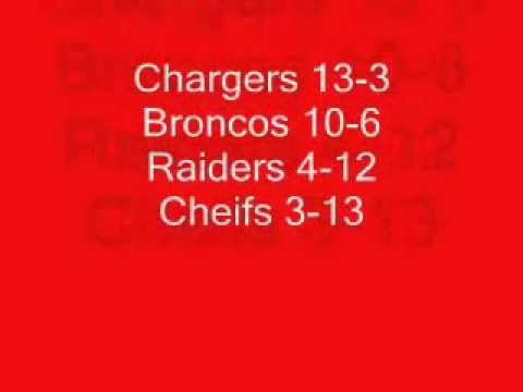 NFL Predictions 2010-2011 Season And Playoffs