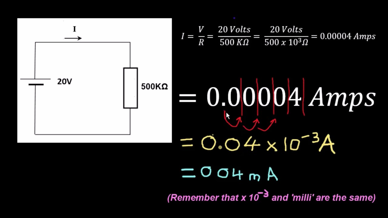 Milli Micro Nano Explained Youtube