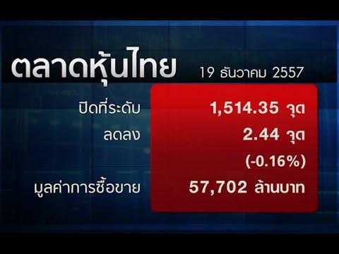 หุ้นไทยปิดลบ 2.44 จุดปัจจัยเสี่ยง valuation