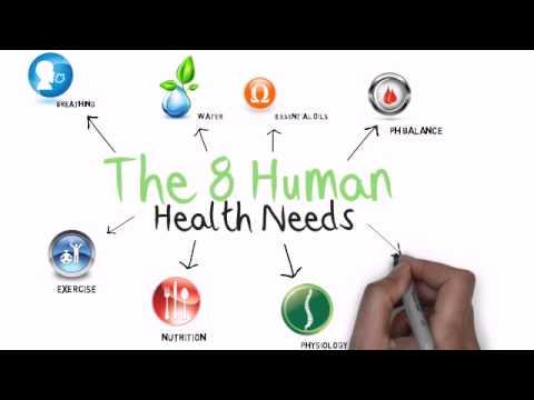 The 8 Human Health Needs
