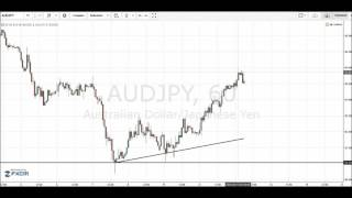 Live Forex Price Action Trading - 1 Hour Charts - AUDJPY & EURAUD