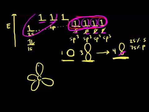 Sp3 hybridization | Chemical bonds | Chemistry | Khan Academy