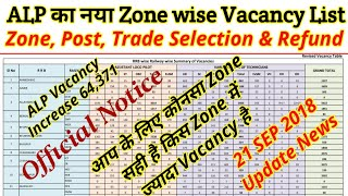 Railway ALP Zone Wise Vacancy Increase Details | RRB ALP Zone Selection | Trade Selection | Refund