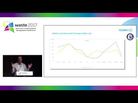 Waste Challenges - 12 Research resulting in innovative bulk