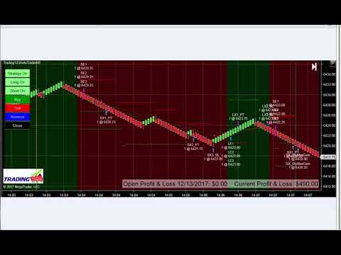 Trading123 Automated Trading Systems - NQ