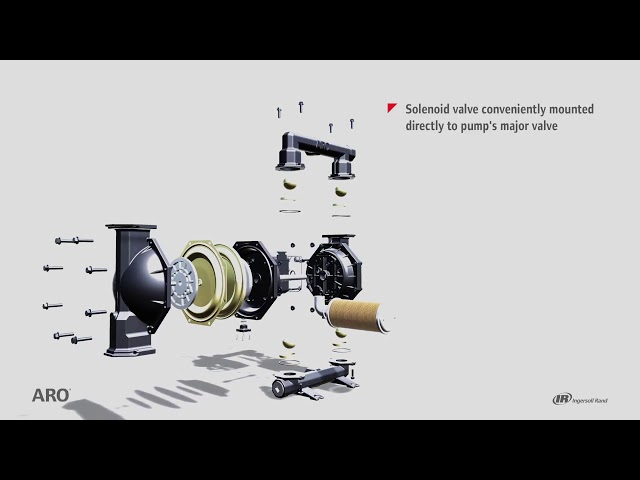ARO® EXP Diaphragm Pump Overview