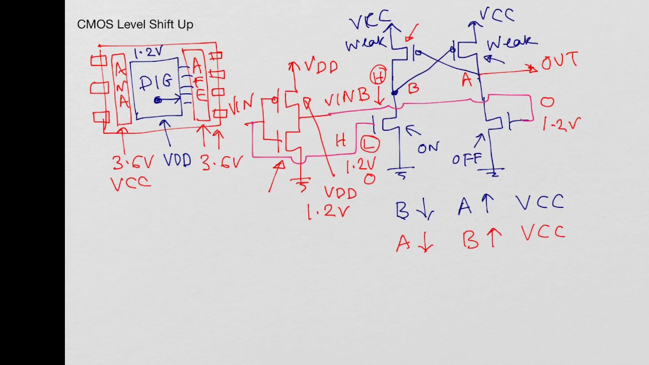 hight resolution of cmos level shift up circuit