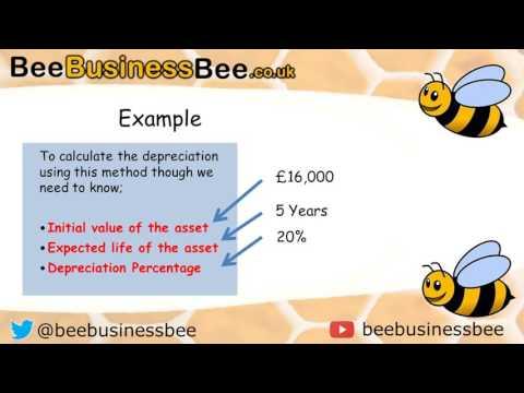 calculating-depreciation-reducing-balance-method