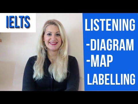 IELTS Listening: TIPS for Diagram/Map Labelling tasks-english video
