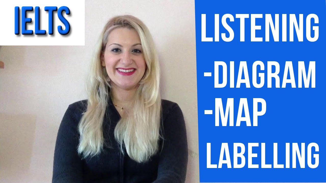 Ielts listening tips for diagrammap labelling tasks english video ielts listening tips for diagrammap labelling tasks english video youtube ccuart Choice Image