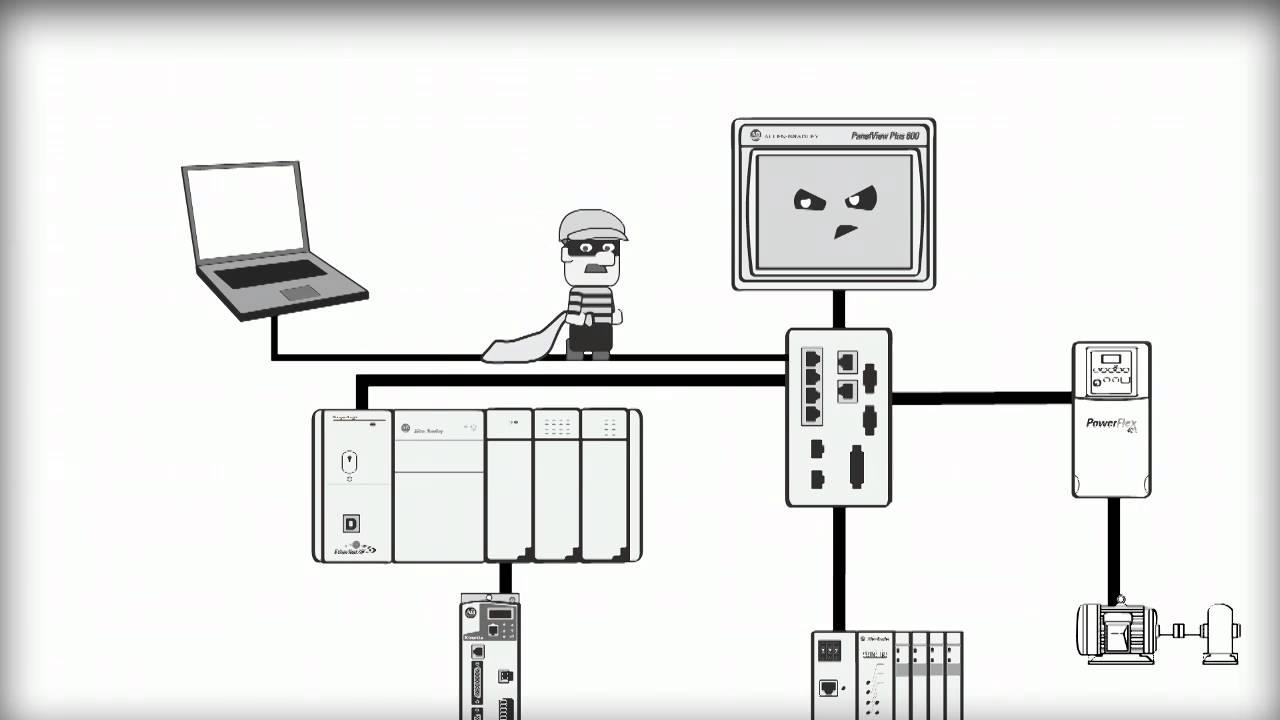 1G Gigabit Switches - Cisco vs Dell Force 10 vs Quanta