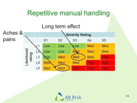 Using a risk assessment matrix