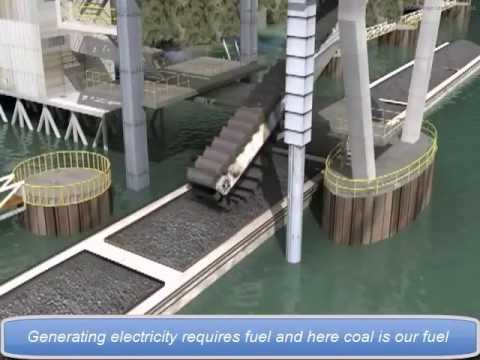 Production of Electricity in Coal Plant