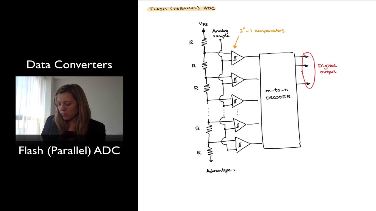 Flash Adc Youtube Shown In Circuit Diagram Three Bit Analog To Digital Converter