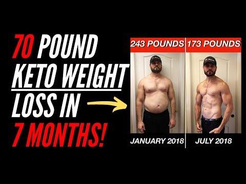 my-70-pound-keto-weight-loss