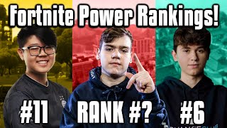 Ranking The Top 15 Fortnite Players WORLDWIDE! (Best Pro Players)