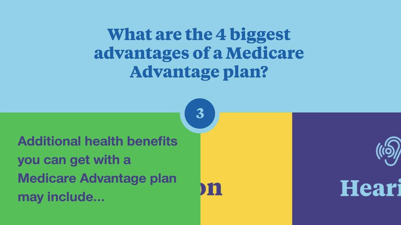 Medicare Advantage Plans >> Medicare Advantage Part C Plans Aarp Medicare Plans