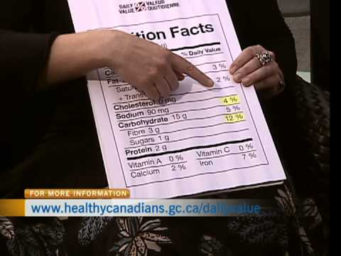 Health Canada Nutrition Facts