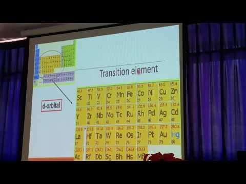 เคมีพื้นฐานตารางธาตุ
