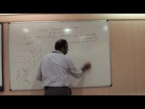 Working principle of DC generator series1