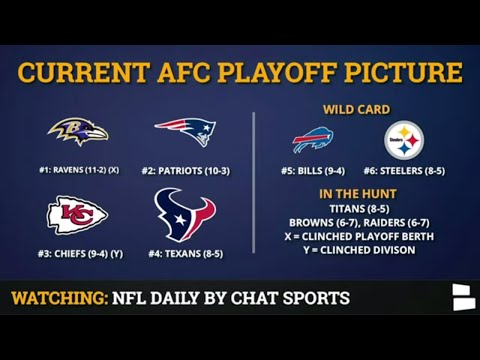 afc playoff picture 2020