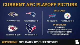 AFC Playoff Picture: AFC Standings & Clinching Scenarios Entering Week 15 Of 2019 NFL Season