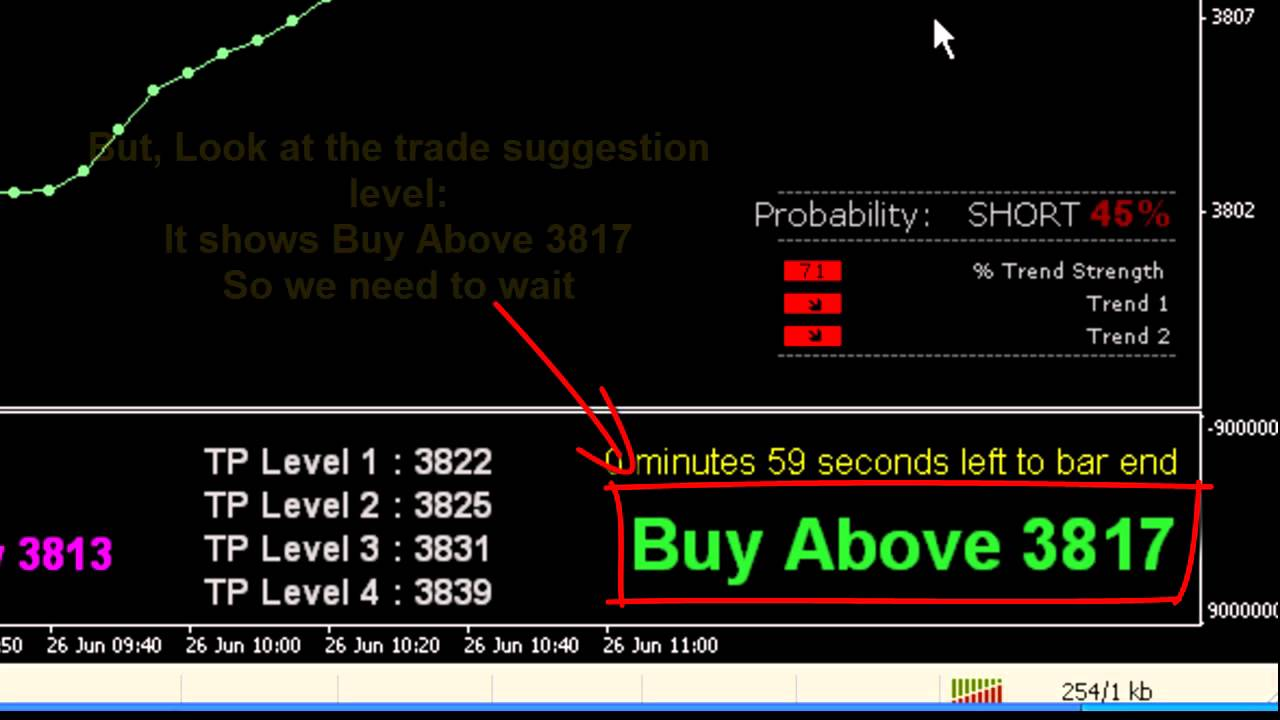 Sistema de comercio binario