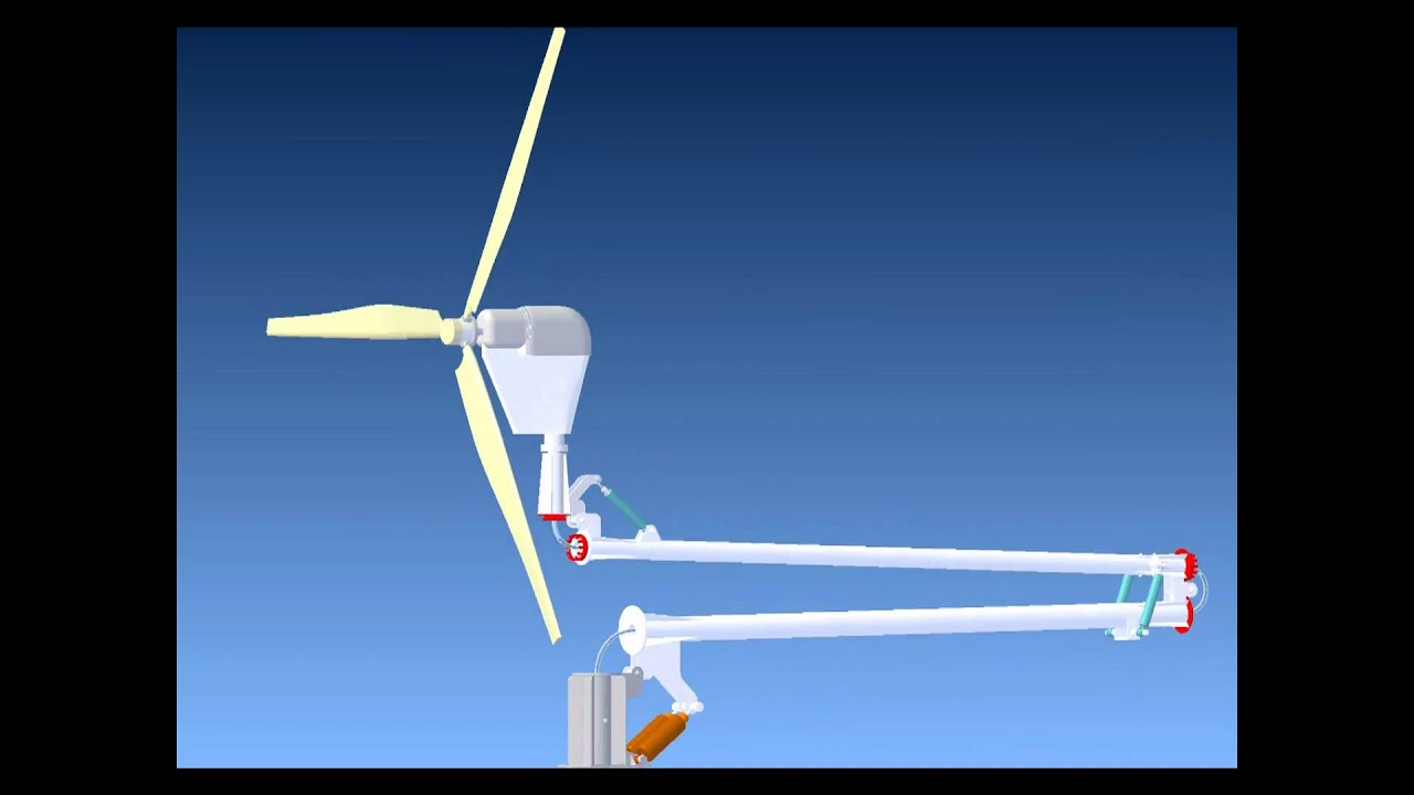how to stop a wind turbine