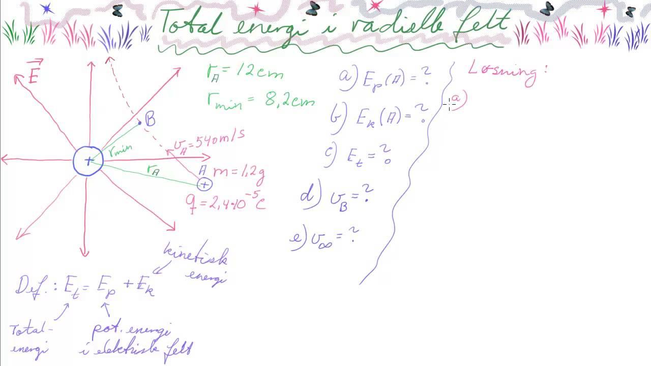 FYS2-068 Total energi radielt felt