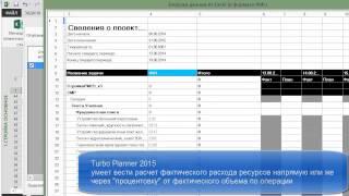 Turbo Planner 2015: Сметы, Факт, Отчеты