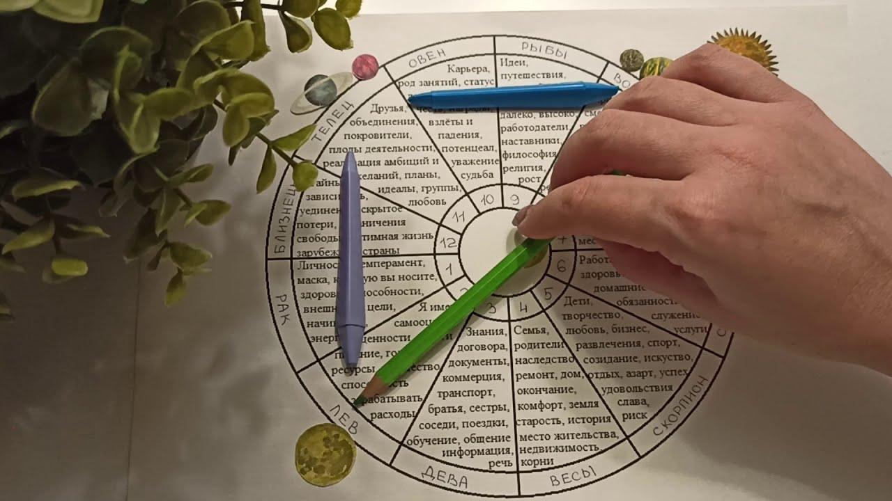РАК ♋ гороскоп на январь 2021 года