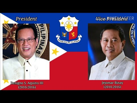 Republic of The Philippines : Lupang Hinirang (Leaders of Ph