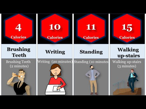 Comparison: Calories-Burning Exercises (Everyday Activities)