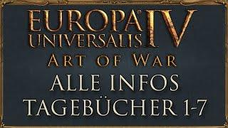 Art of War - Alle bisher bekannten Informationen (Europa Universalis 4 DLC)