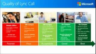 Lync Conference 2014: BEST205