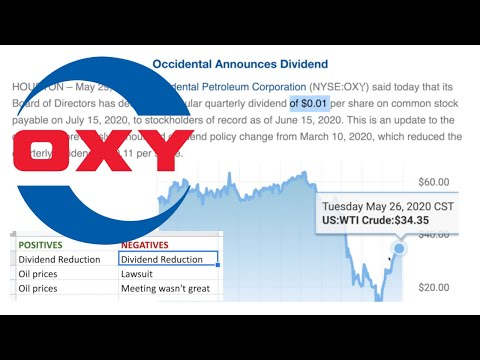 Occidental Petroleum (OXY) - Dividend reduced to $0.01 per share, Lawsuit and Shareholders meeting