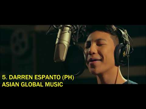 Asian Male Singers with the HIGHEST Voices l D5 - D7