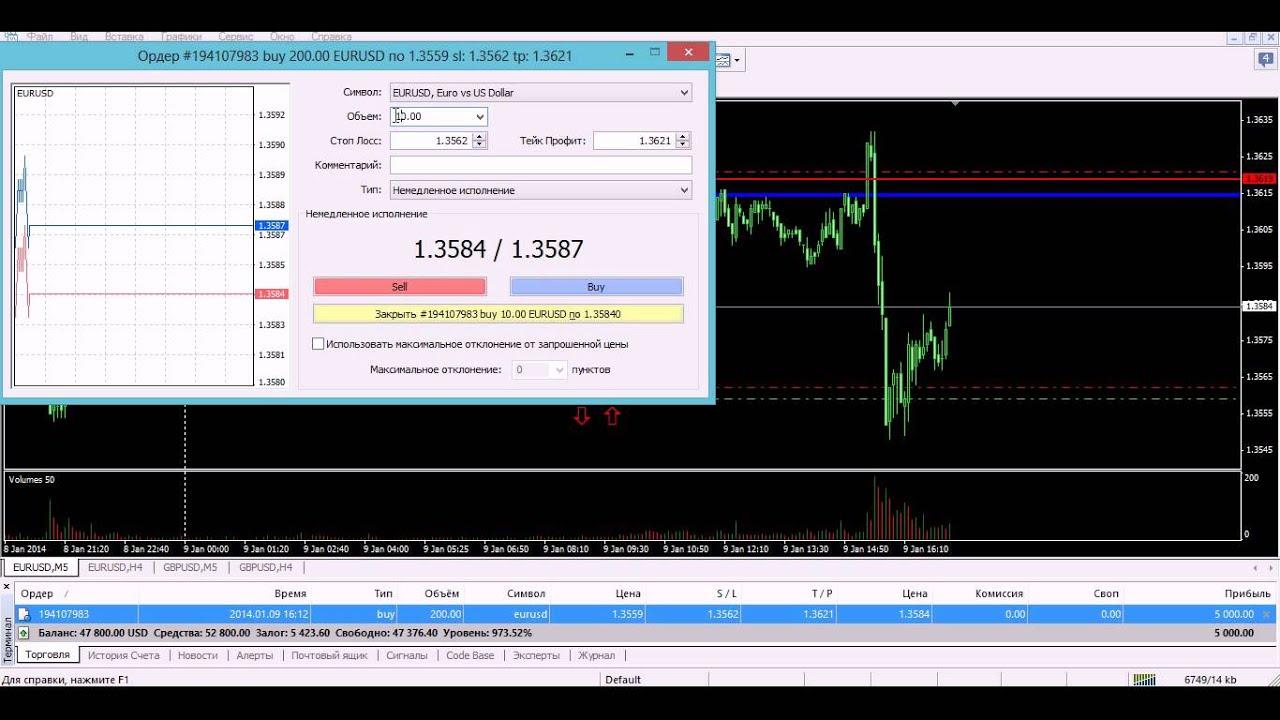 Примеры реальной торговли на форекс видео парный индикатор форекс