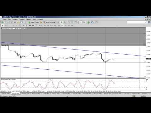 Среднесрочный анализ валютных курсов на Форекс от 25.11.2014