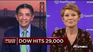 Download Mp3 What These Experts Are Watching As Dow Crosses 29,000