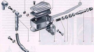 Как заменить тормозную жидкость и прокачать гидравлический дисковый тормоз на скутере 2