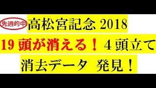 高松宮記念2018【消去データ】19頭が消える!4頭立て!徹底分析!
