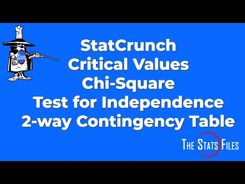 Find Critical Value of Chi-square for Two-way Contingency Table using StatCrunch