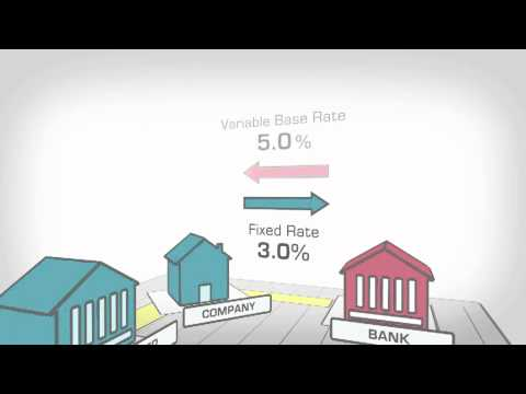 Interest Rate Swap Explained