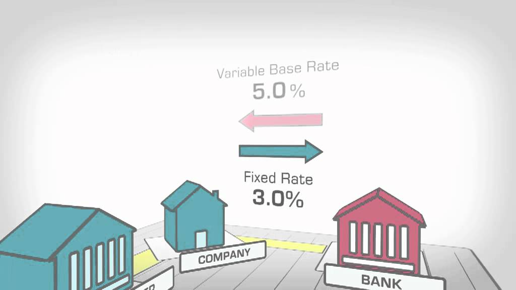 Interest Rate Swap Explained - YouTube
