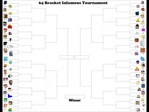 The Infamous Mugen Tournament (Flashing U0026 Loud Sound Warning)