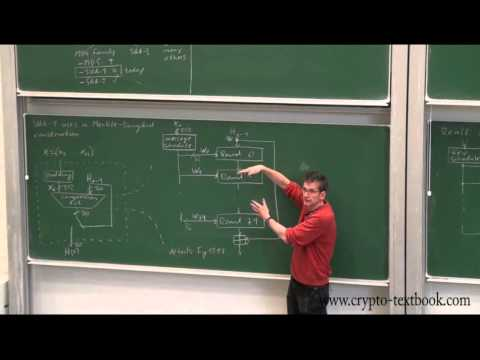 Lecture 21: SHA-1 Hash Function by Christof Paar