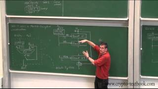 Gambar cover Lecture 21: SHA-1 Hash Function by Christof Paar