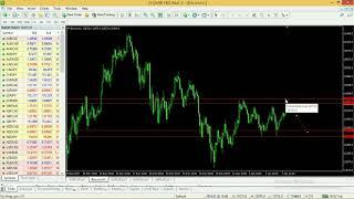 Bitcoin 1Hr Chart: Technical Analysis